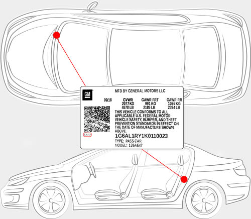 Cadillac Paint Code Locator
