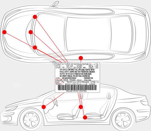 Nissan Paint Code Locator