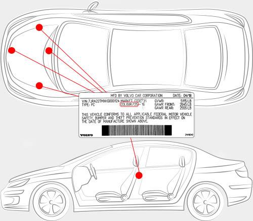 Volvo Paint Code Locator